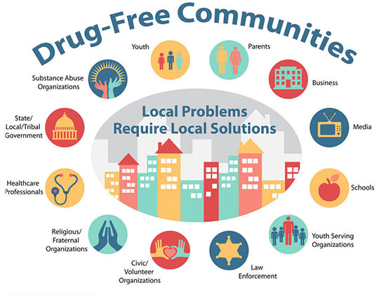 Drug-Free Communities
